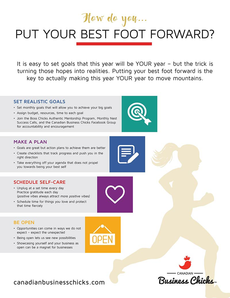 Put You Best Foot Forward - Infographic - Canadian Business Chicks